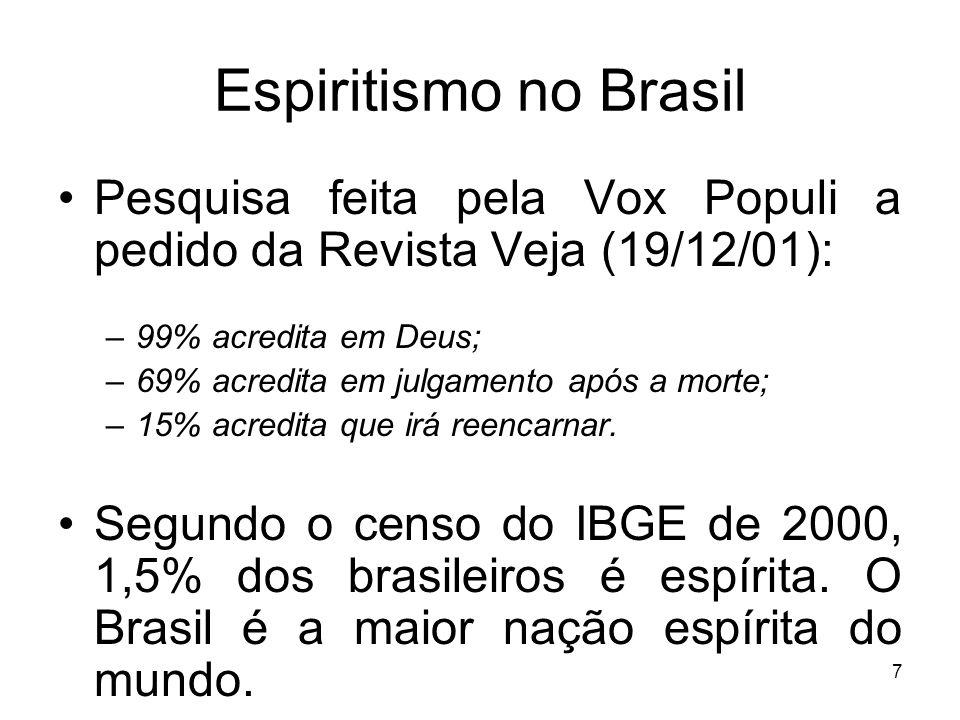 8 Brasil - Origens Religiosas Índios: –Acreditavam em deuses responsáveis pelos fenômenos da natureza; –Temiam Anhangá, espírito mau; –Acreditavam na vida pós-morte, com recompensas e punições no além-túmulo;.