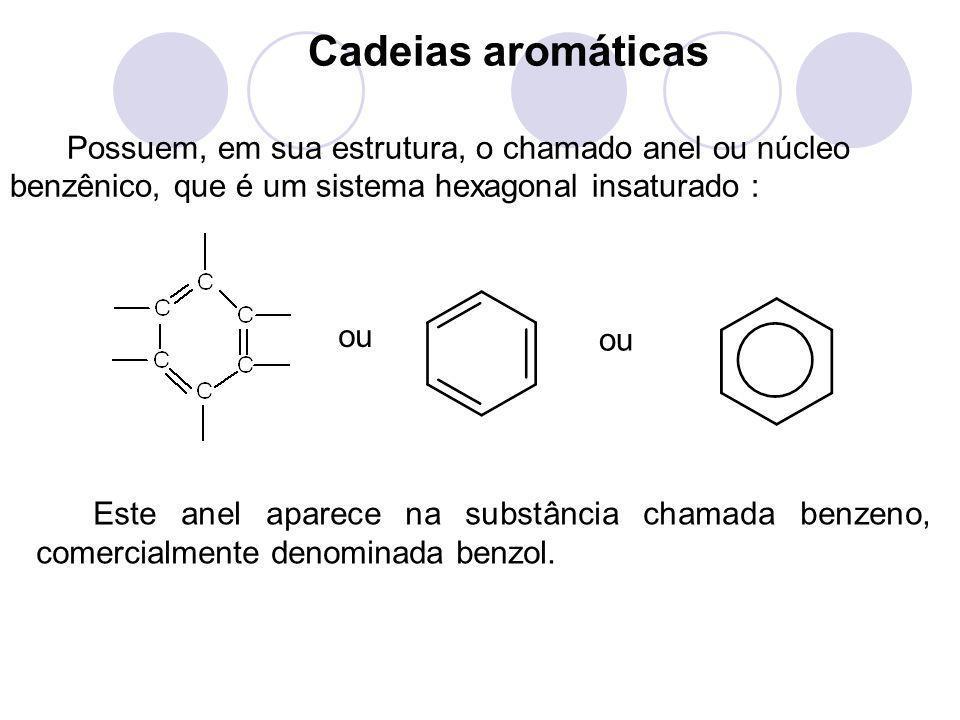 Cadeias aromáticas Possuem, em sua estrutura, o chamado anel ou núcleo benzênico, que é um sistema hexagonal insaturado : ou Este anel aparece na subs