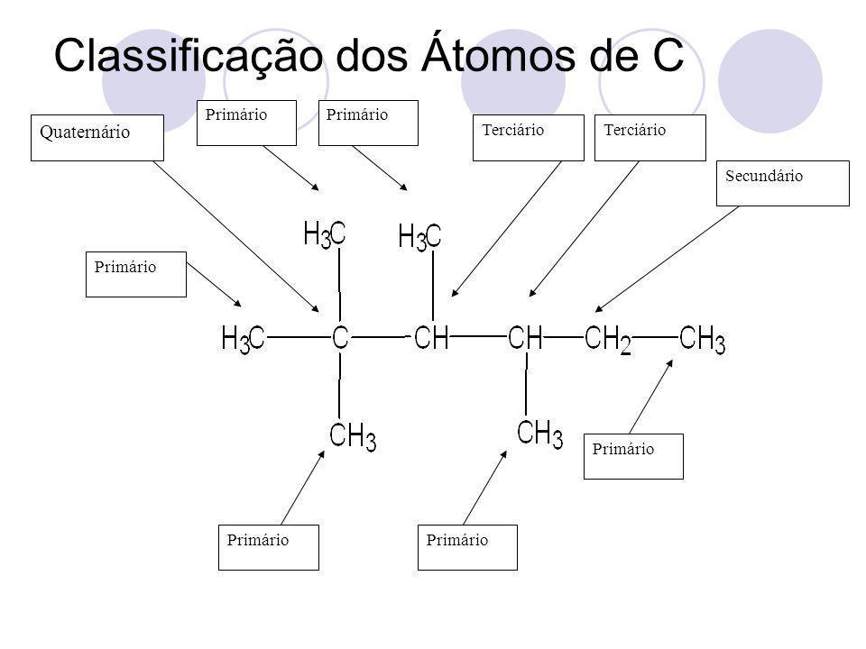 Classificação dos Átomos de C Quaternário Primário Terciário Secundário Primário