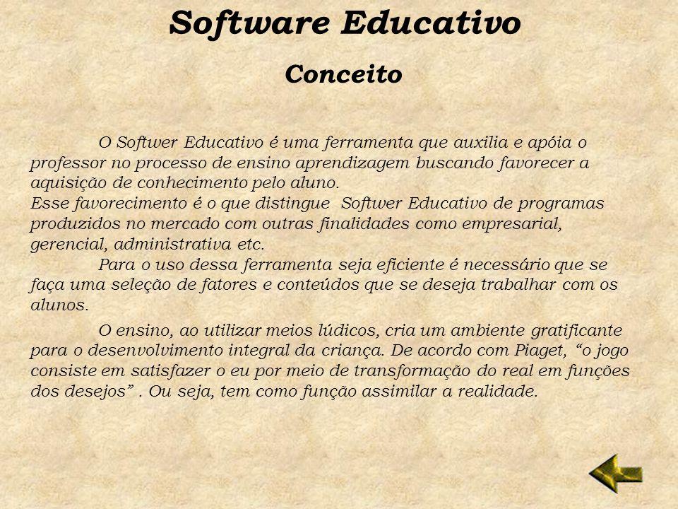 Conceito Software Educativo O Softwer Educativo é uma ferramenta que auxilia e apóia o professor no processo de ensino aprendizagem buscando favorecer a aquisição de conhecimento pelo aluno.