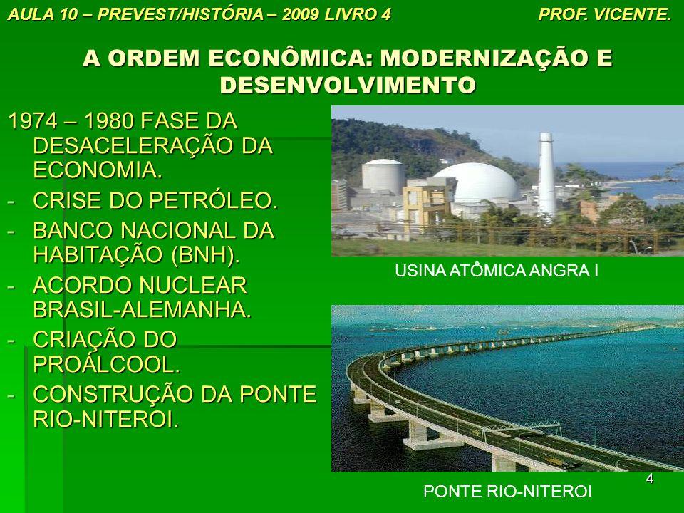 4 A ORDEM ECONÔMICA: MODERNIZAÇÃO E DESENVOLVIMENTO 1974 – 1980 FASE DA DESACELERAÇÃO DA ECONOMIA.