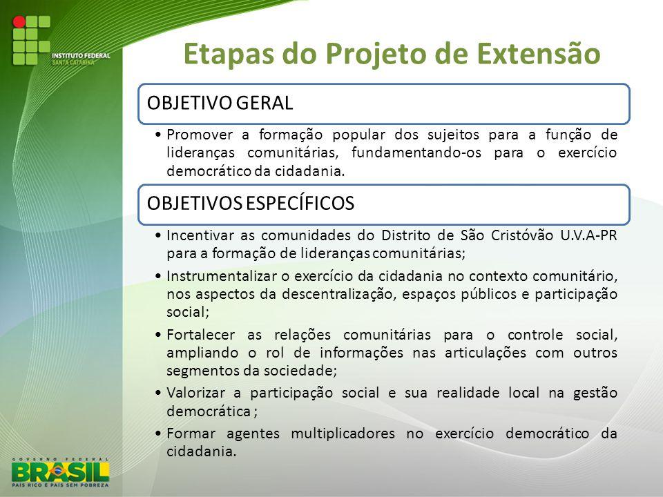 Etapas do Projeto de Extensão OBJETIVO GERAL Promover a formação popular dos sujeitos para a função de lideranças comunitárias, fundamentando-os para