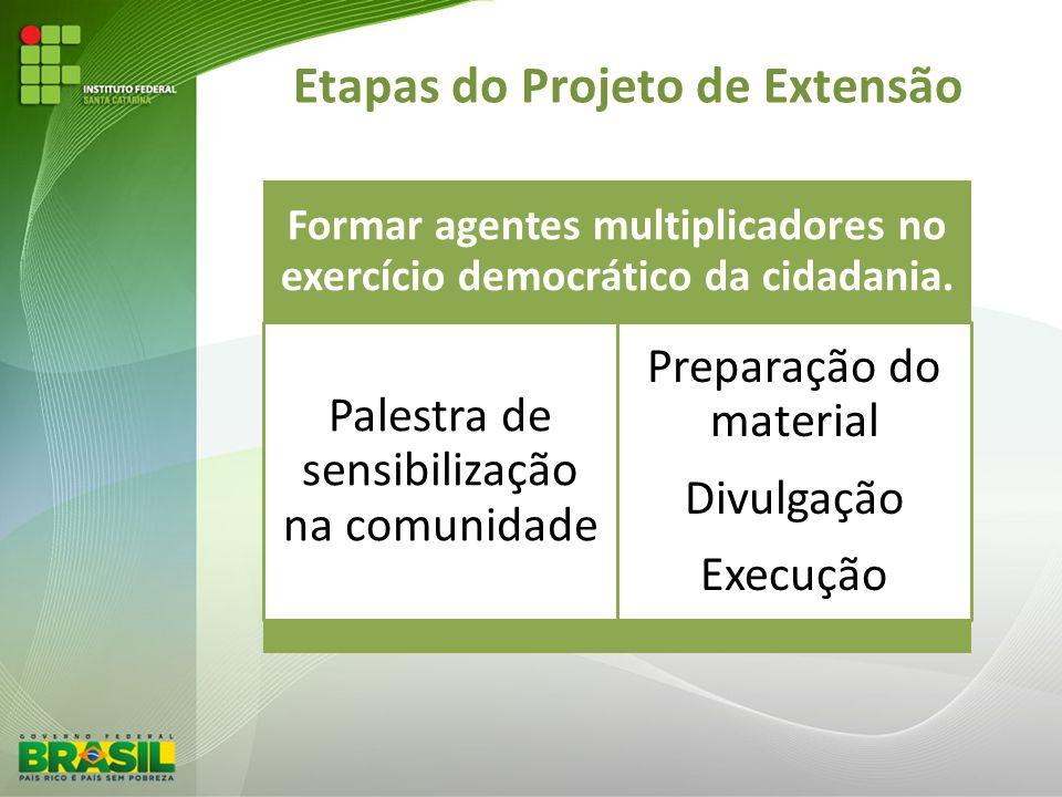 Etapas do Projeto de Extensão Formar agentes multiplicadores no exercício democrático da cidadania. Palestra de sensibilização na comunidade Preparaçã
