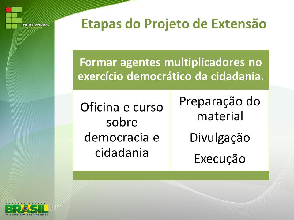 Etapas do Projeto de Extensão Formar agentes multiplicadores no exercício democrático da cidadania. Oficina e curso sobre democracia e cidadania Prepa
