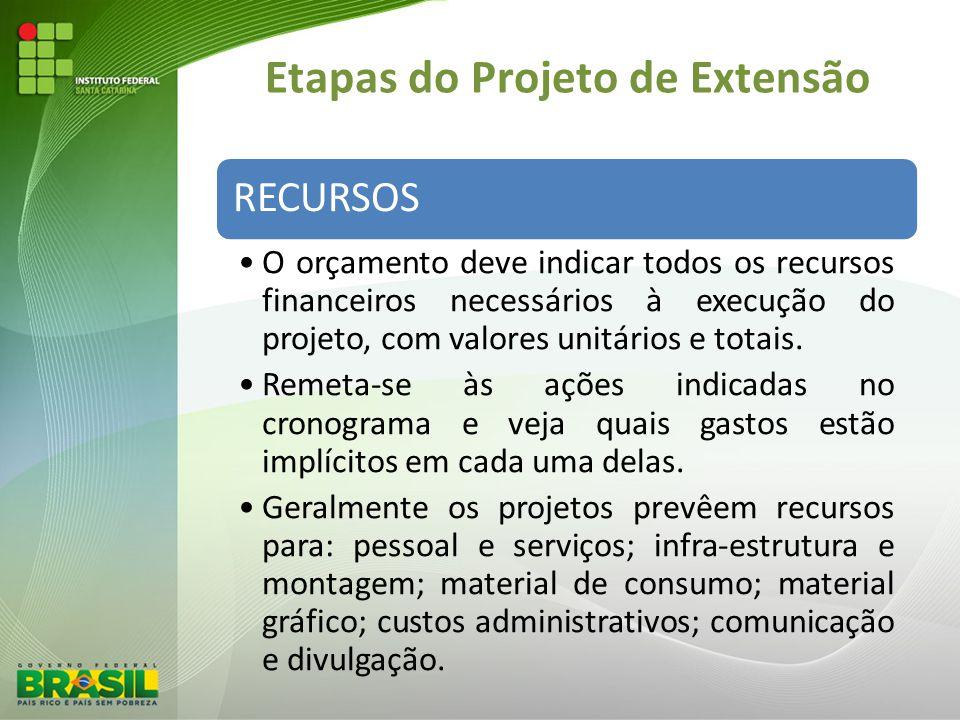 Etapas do Projeto de Extensão RECURSOS O orçamento deve indicar todos os recursos financeiros necessários à execução do projeto, com valores unitários