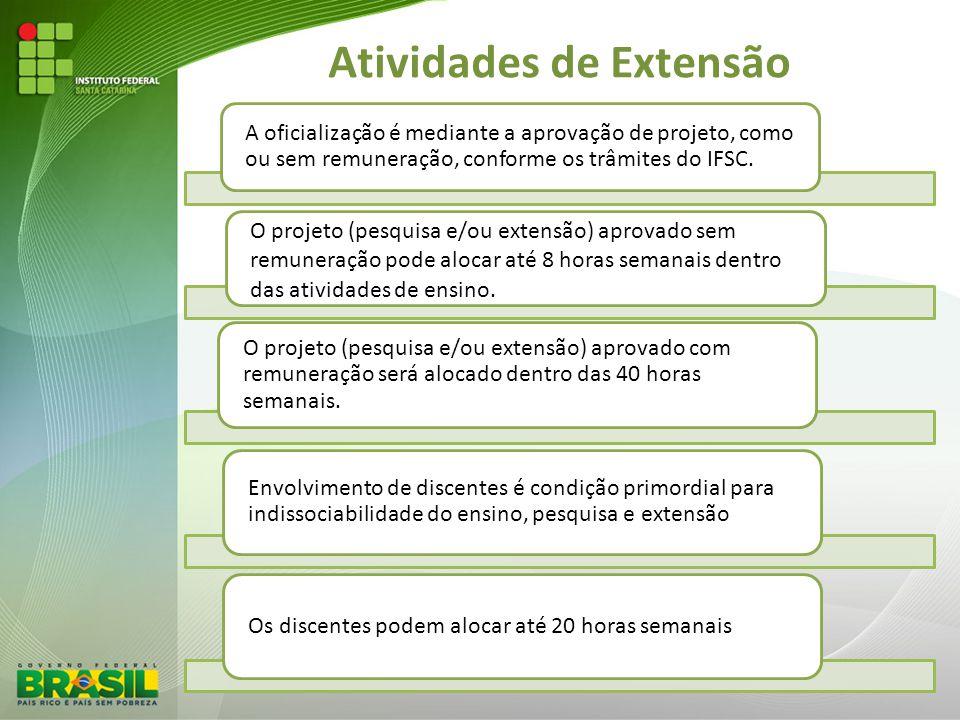 Atividades de Extensão A oficialização é mediante a aprovação de projeto, como ou sem remuneração, conforme os trâmites do IFSC. O projeto (pesquisa e