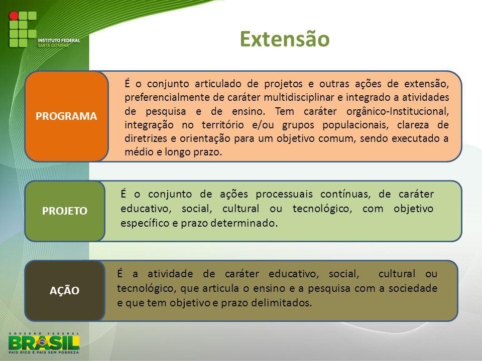 Extensão PROJETO PROGRAMA AÇÃO É o conjunto de ações processuais contínuas, de caráter educativo, social, cultural ou tecnológico, com objetivo especí