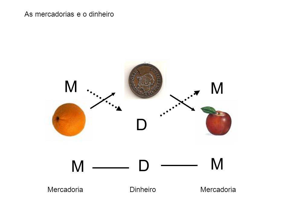 M D M M Mercadoria Dinheiro As mercadorias e o dinheiro M D