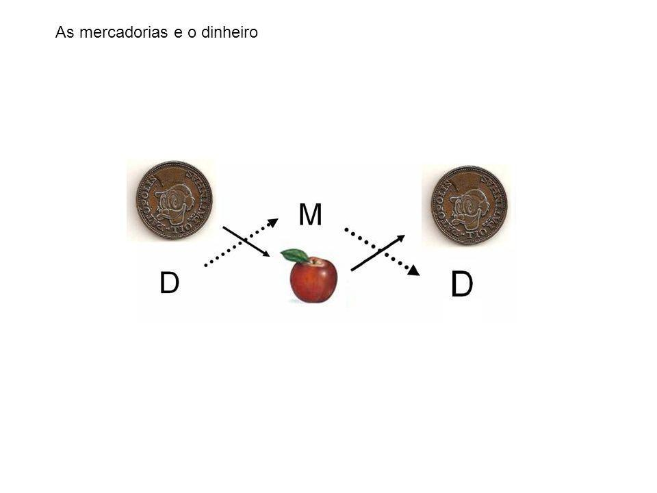 As mercadorias e o dinheiro