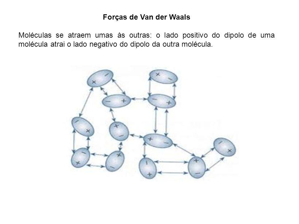 Forças de Van der Waals Moléculas se atraem umas às outras: o lado positivo do dipolo de uma molécula atrai o lado negativo do dipolo da outra molécula.