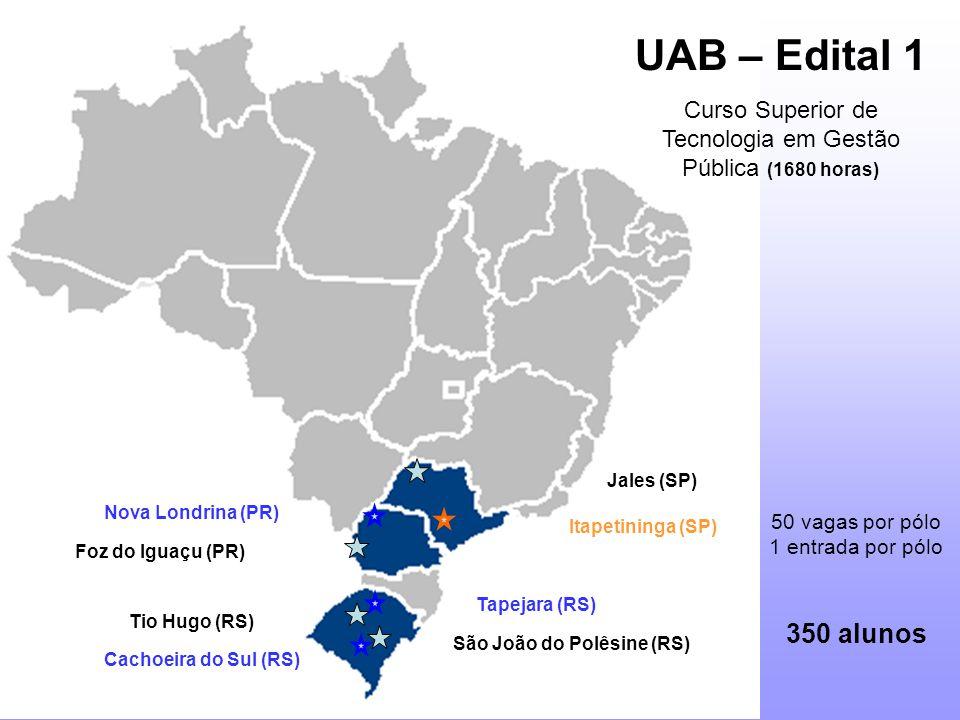Tio Hugo (RS) Jales (SP) Foz do Iguaçu (PR) Nova Londrina (PR) São João do Polêsine (RS) Tapejara (RS) Cachoeira do Sul (RS) Itapetininga (SP) UAB – Edital 1 Curso Superior de Tecnologia em Gestão Pública (1680 horas) 50 vagas por pólo 1 entrada por pólo 350 alunos