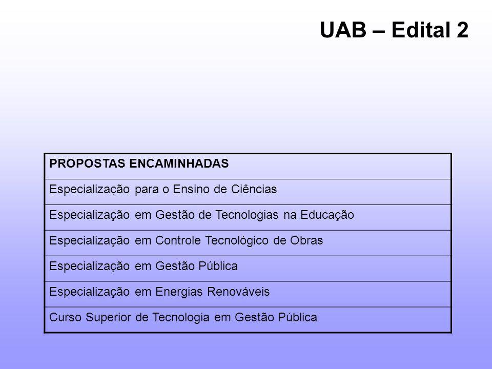 UAB – Edital 2 PROPOSTAS ENCAMINHADAS Especialização para o Ensino de Ciências Especialização em Gestão de Tecnologias na Educação Especialização em C