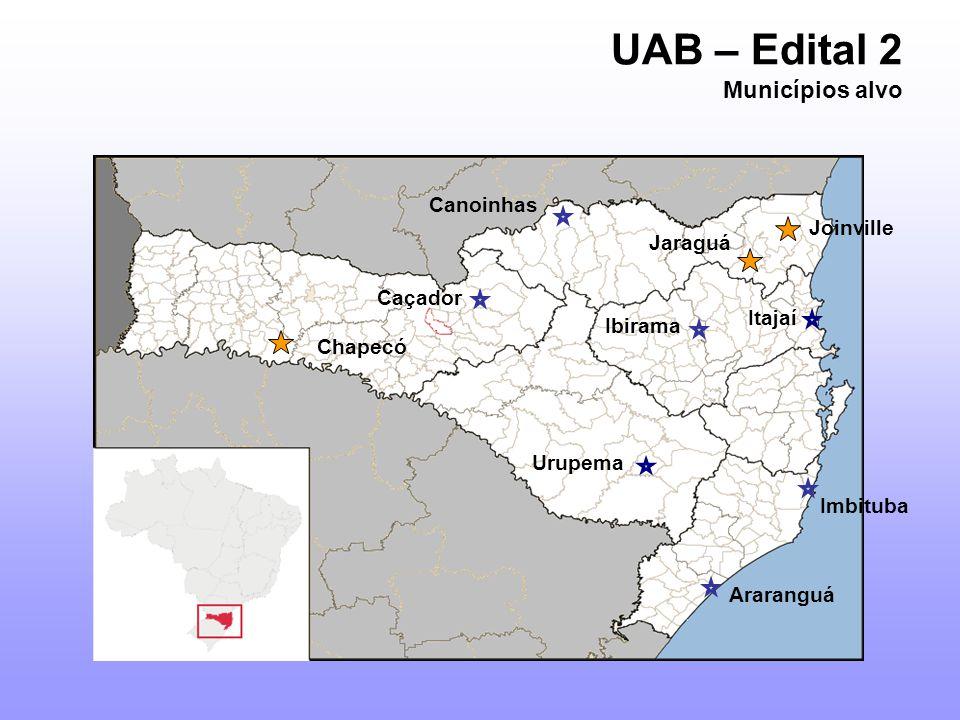 UAB – Edital 2 Municípios alvo Araranguá Jaraguá Urupema Ibirama Chapecó Joinville Itajaí Canoinhas Caçador Imbituba