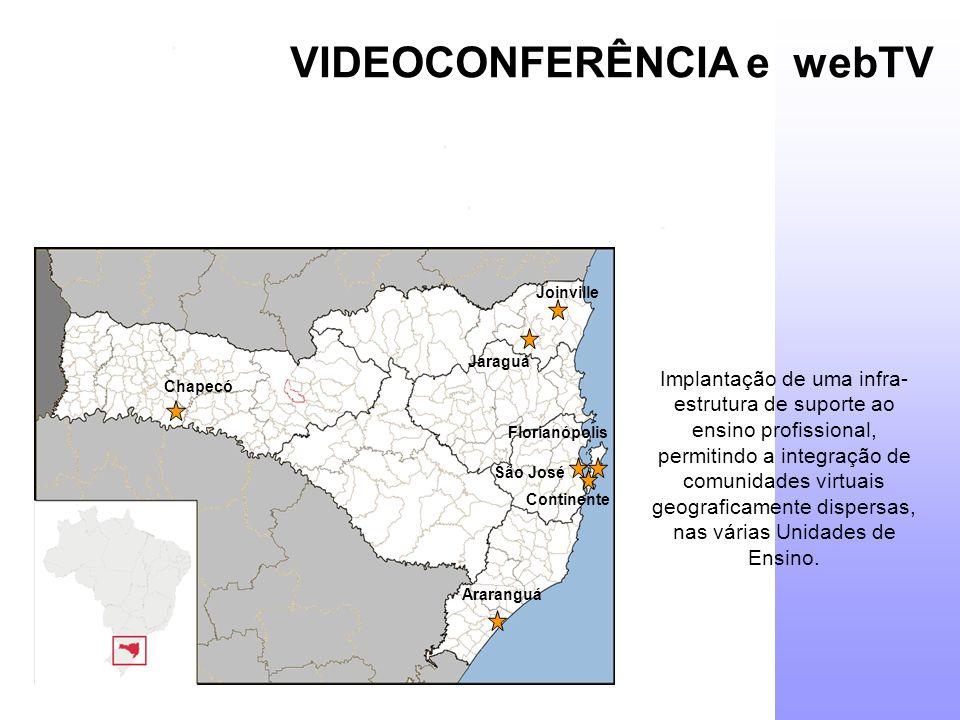 VIDEOCONFERÊNCIA e webTV Jaraguá Chapecó Joinville São José Florianópolis Continente Implantação de uma infra- estrutura de suporte ao ensino profissional, permitindo a integração de comunidades virtuais geograficamente dispersas, nas várias Unidades de Ensino.