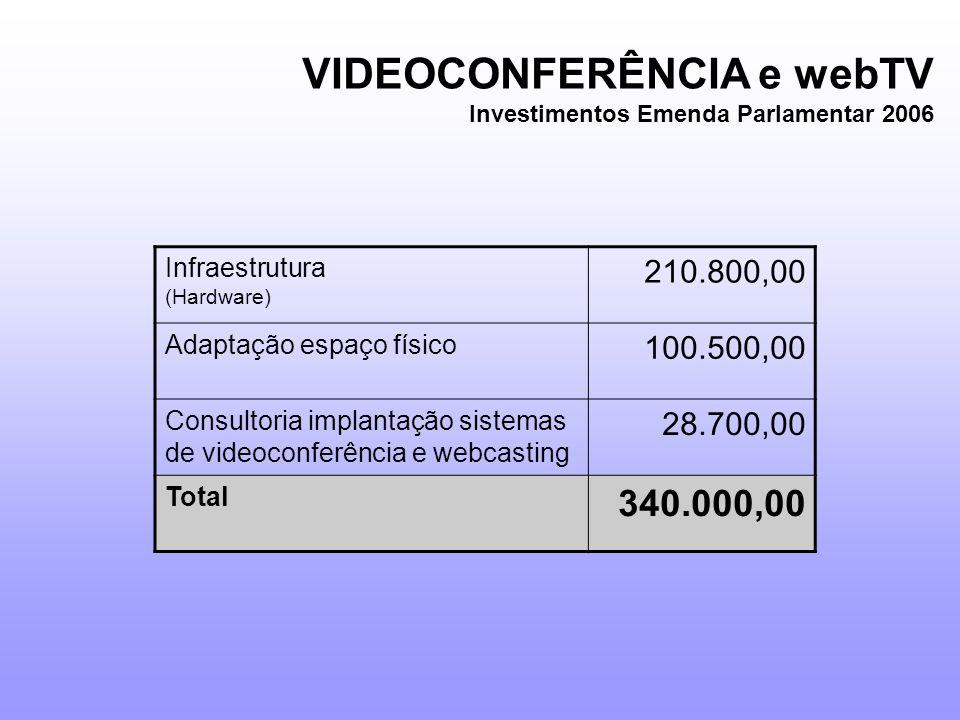 Infraestrutura (Hardware) 210.800,00 Adaptação espaço físico 100.500,00 Consultoria implantação sistemas de videoconferência e webcasting 28.700,00 Total 340.000,00 VIDEOCONFERÊNCIA e webTV Investimentos Emenda Parlamentar 2006