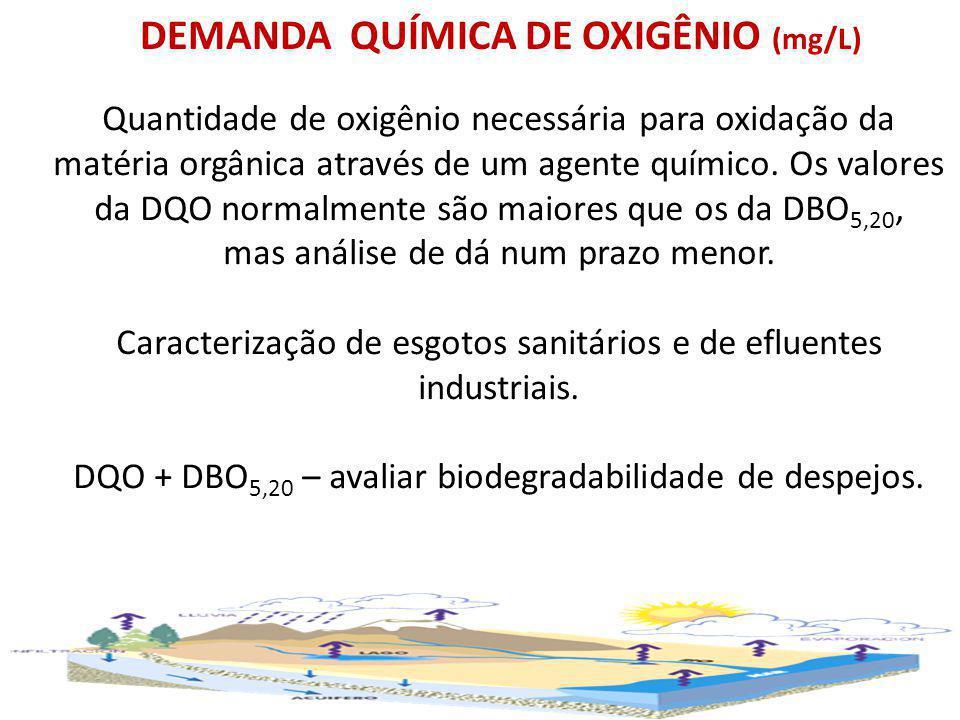 DEMANDA QUÍMICA DE OXIGÊNIO (mg/L) Quantidade de oxigênio necessária para oxidação da matéria orgânica através de um agente químico. Os valores da DQO