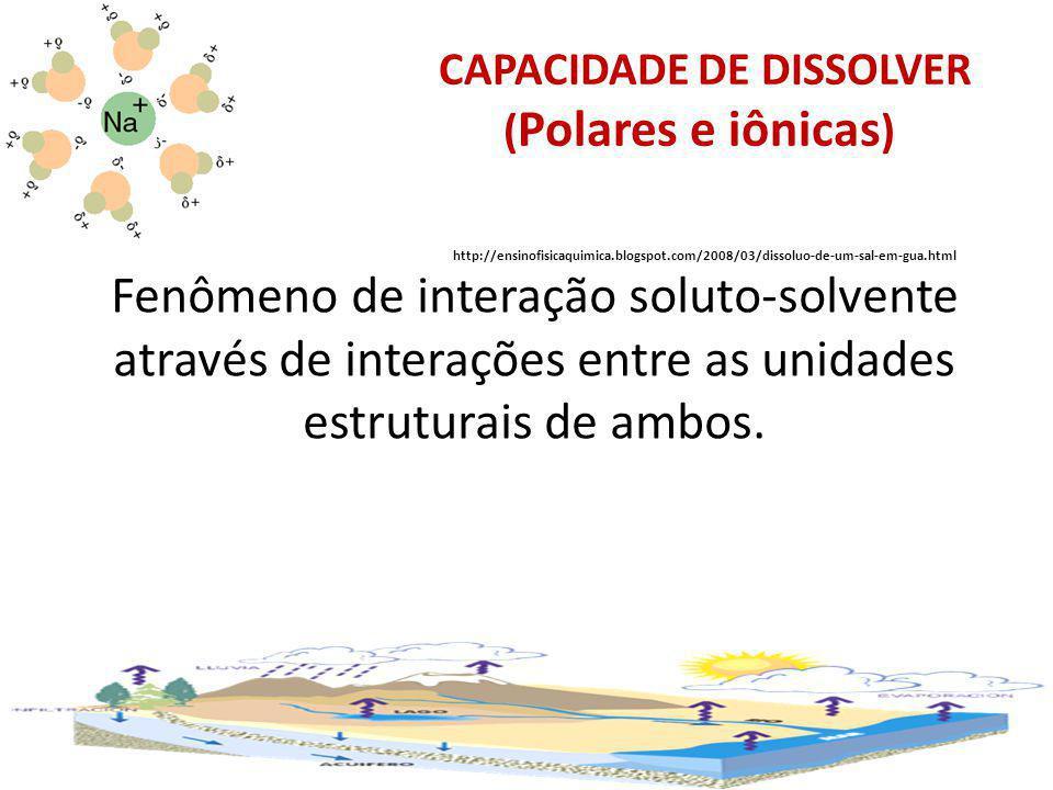 CAPACIDADE DE DISSOLVER ( Polares e iônicas ) http://ensinofisicaquimica.blogspot.com/2008/03/dissoluo-de-um-sal-em-gua.html Fenômeno de interação sol