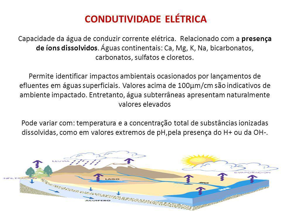 CONDUTIVIDADE ELÉTRICA Capacidade da água de conduzir corrente elétrica. Relacionado com a presença de íons dissolvidos. Águas continentais: Ca, Mg, K