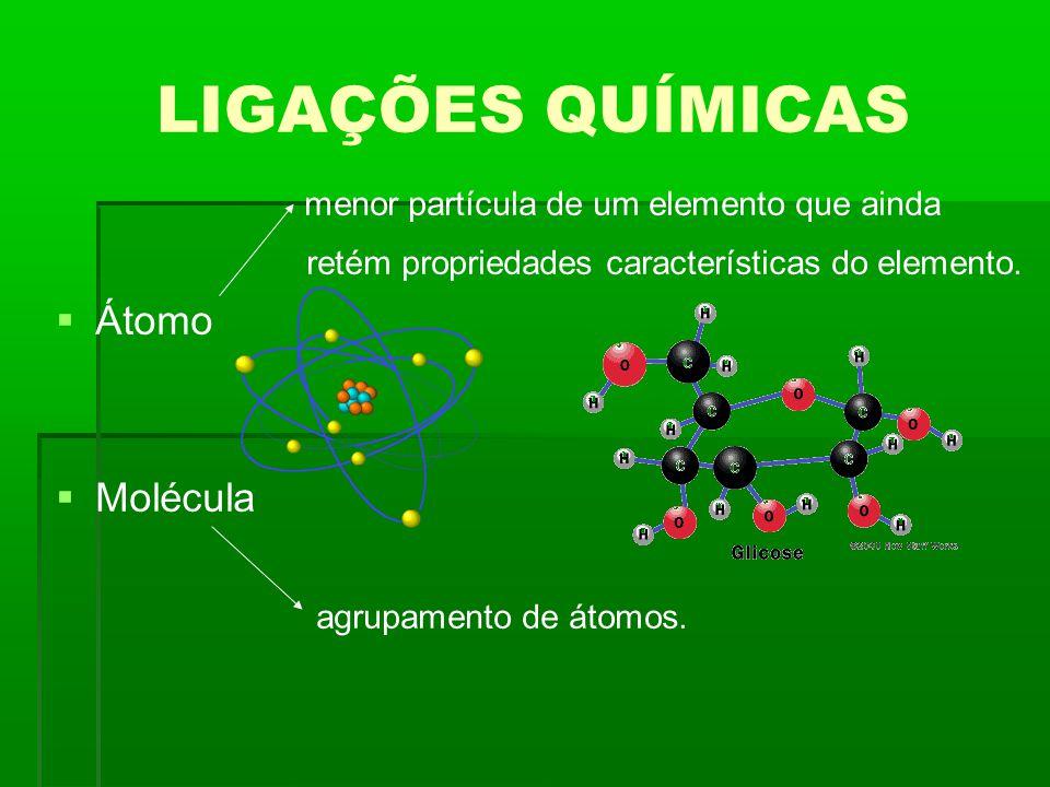 LIGAÇÕES QUÍMICAS menor partícula de um elemento que ainda retém propriedades características do elemento. Átomo Molécula agrupamento de átomos.