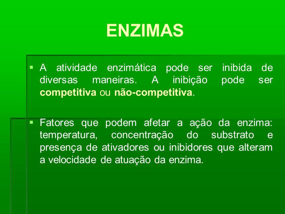 ENZIMAS A atividade enzimática pode ser inibida de diversas maneiras. A inibição pode ser competitiva ou não-competitiva. Fatores que podem afetar a a