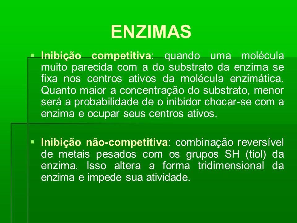 ENZIMAS Inibição competitiva: quando uma molécula muito parecida com a do substrato da enzima se fixa nos centros ativos da molécula enzimática. Quant