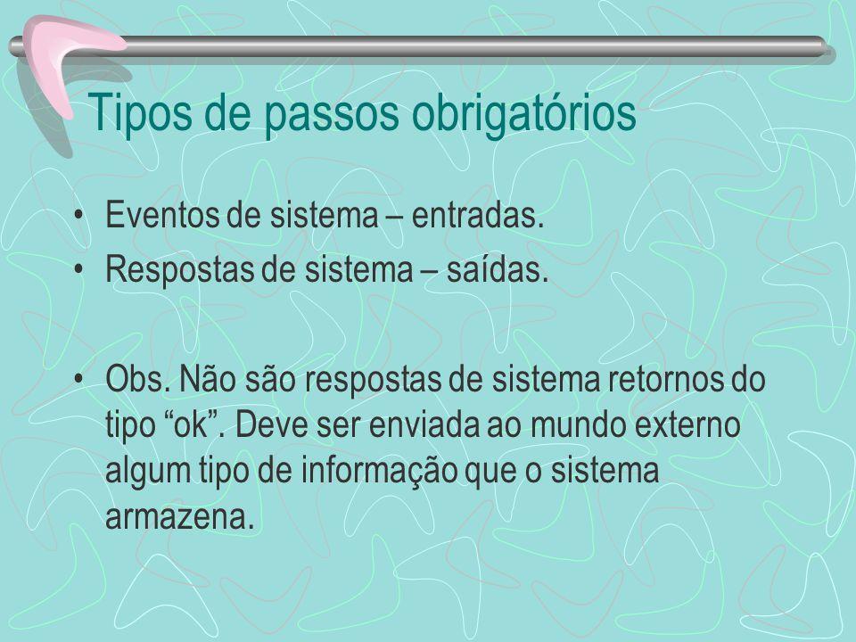 Tipos de passos obrigatórios Eventos de sistema – entradas. Respostas de sistema – saídas. Obs. Não são respostas de sistema retornos do tipo ok. Deve