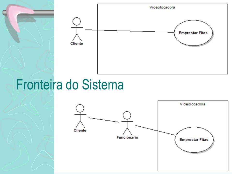 Na fase de análise, o texto dos casos de uso expandidos terá basicamente duas utilizações: Como fonte de informação para encontrar conceitos para o modelo conceitual.