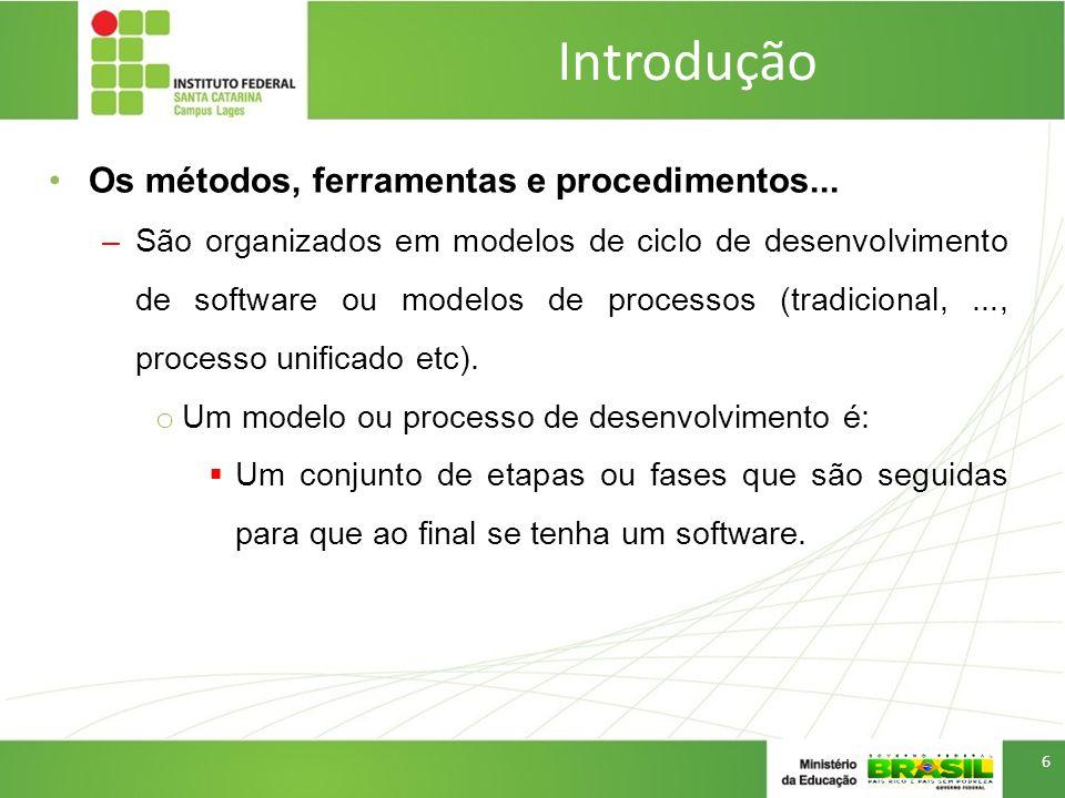 Introdução Histórico –Foi inspirada para dar suporte à modelagem orientada a objetos; –Os esforços para a criação da UML tiveram início em outubro de 1994 e em junho de 1996, a versão 0.9 da UML; –Em 1997 a UML foi aprovada como um padrão pelo OMG (Object Management Group); –OMG consórcio internacional de empresas que definem padrões para orientação a objetos.