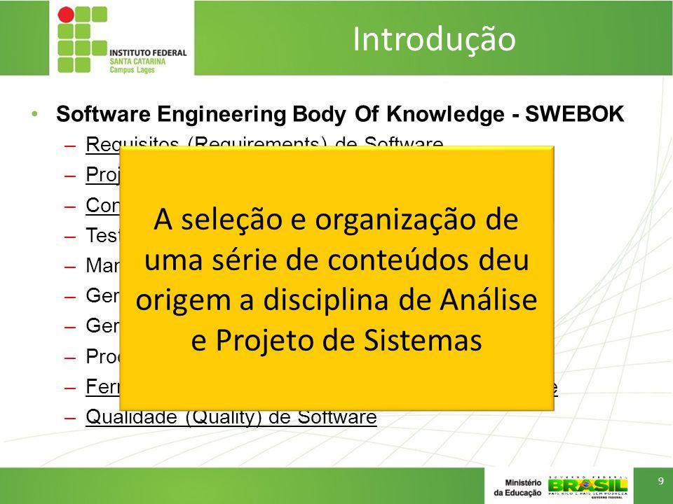 Introdução Mas, um software, é construído de que forma.
