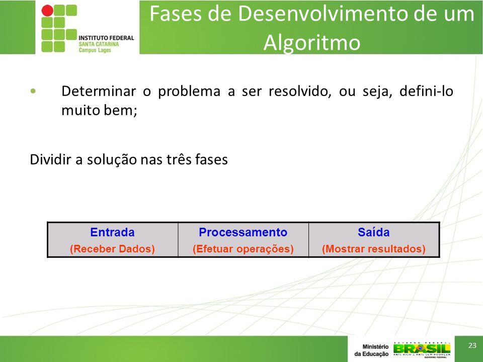 Fases de Desenvolvimento de um Algoritmo Determinar o problema a ser resolvido, ou seja, defini-lo muito bem; 23 Entrada (Receber Dados) Processamento (Efetuar operações) Saída (Mostrar resultados) Dividir a solução nas três fases