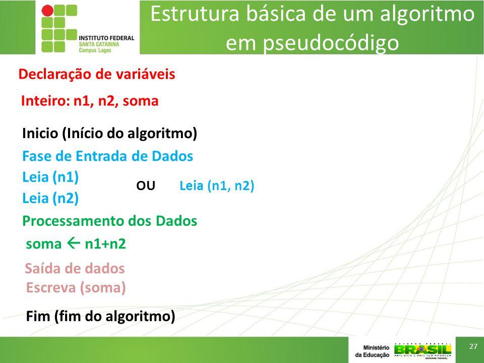 Estrutura básica de um algoritmo em pseudocódigo Declaração de variáveis 27 Inicio (Início do algoritmo) Fase de Entrada de Dados Leia (n1) Leia (n2) OU Leia (n1, n2) Processamento dos Dados soma n1+n2 Inteiro: n1, n2, soma Saída de dados Escreva (soma) Fim (fim do algoritmo)