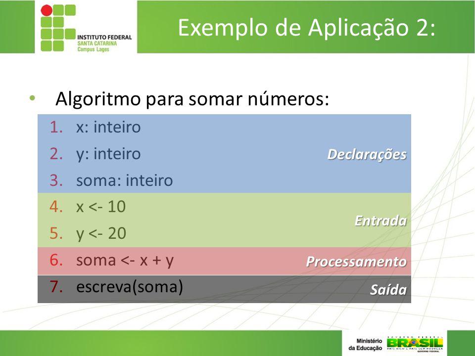 Algoritmo para somar números: 1.x: inteiro 2.y: inteiro 3.soma: inteiro 4.x <- 10 5.y <- 20 6.soma <- x + y 7.escreva(soma) Saída Processamento Entrada Declarações Exemplo de Aplicação 2: