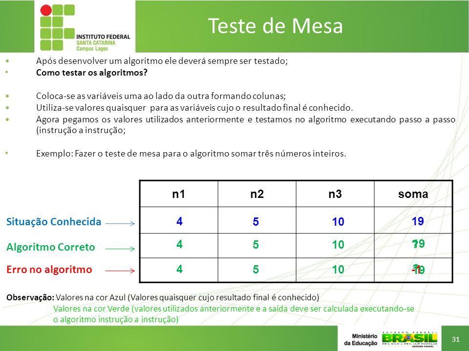 31 Teste de Mesa Após desenvolver um algoritmo ele deverá sempre ser testado; Como testar os algoritmos.
