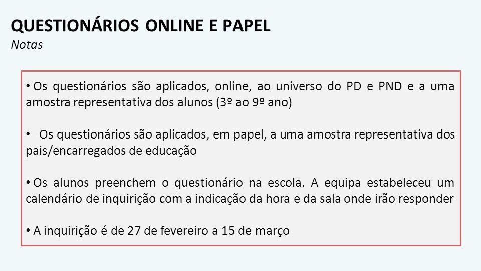 QUESTIONÁRIOS ONLINE E PAPEL Notas Os questionários são aplicados, online, ao universo do PD e PND e a uma amostra representativa dos alunos (3º ao 9º