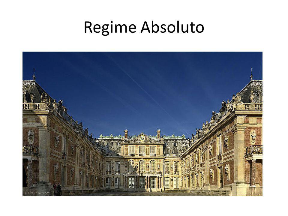Regime Absoluto