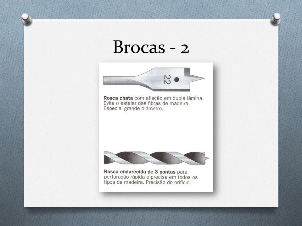 Brocas - 2