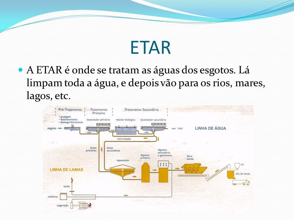 ETAR A ETAR é onde se tratam as águas dos esgotos. Lá limpam toda a água, e depois vão para os rios, mares, lagos, etc.