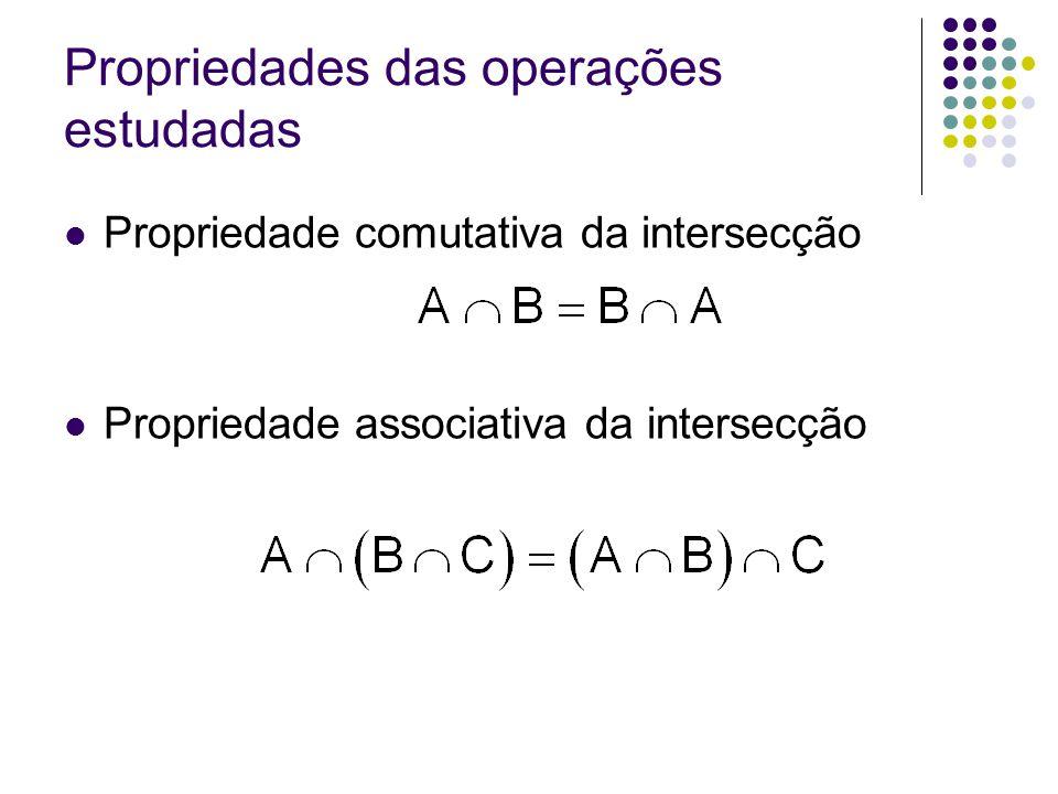 Propriedades das operações estudadas Propriedade comutativa da intersecção Propriedade associativa da intersecção