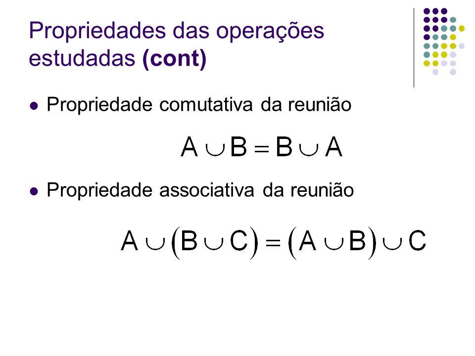 Propriedades das operações estudadas (cont) Propriedade comutativa da reunião Propriedade associativa da reunião