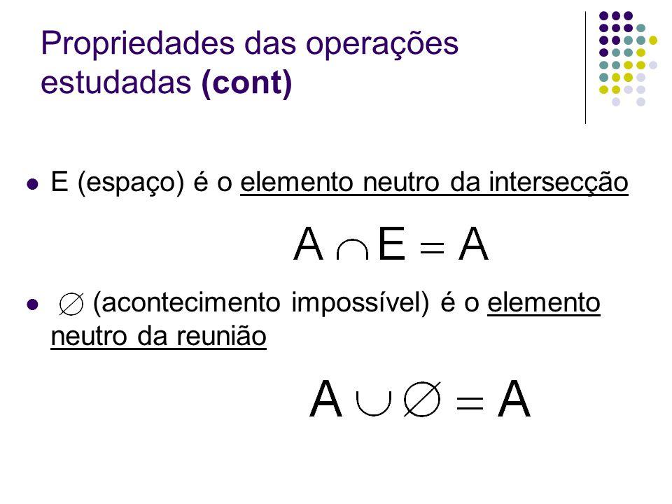 Propriedades das operações estudadas (cont) E (espaço) é o elemento neutro da intersecção (acontecimento impossível) é o elemento neutro da reunião