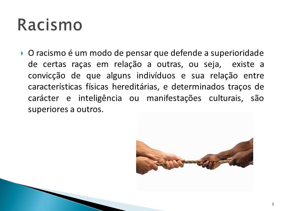 Existem diferentes tipos de racismo, como por exemplo: Racismo nas escolas; Racismo na religião; Racismo homossexual; Racismo de cores.