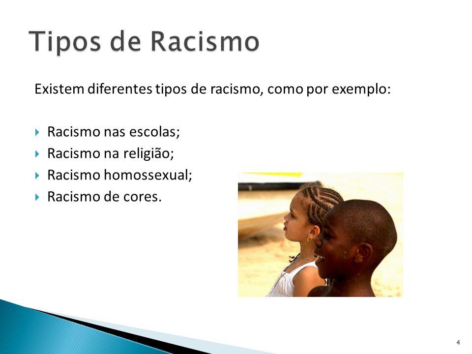 Existem diferentes tipos de racismo, como por exemplo: Racismo nas escolas; Racismo na religião; Racismo homossexual; Racismo de cores. 4