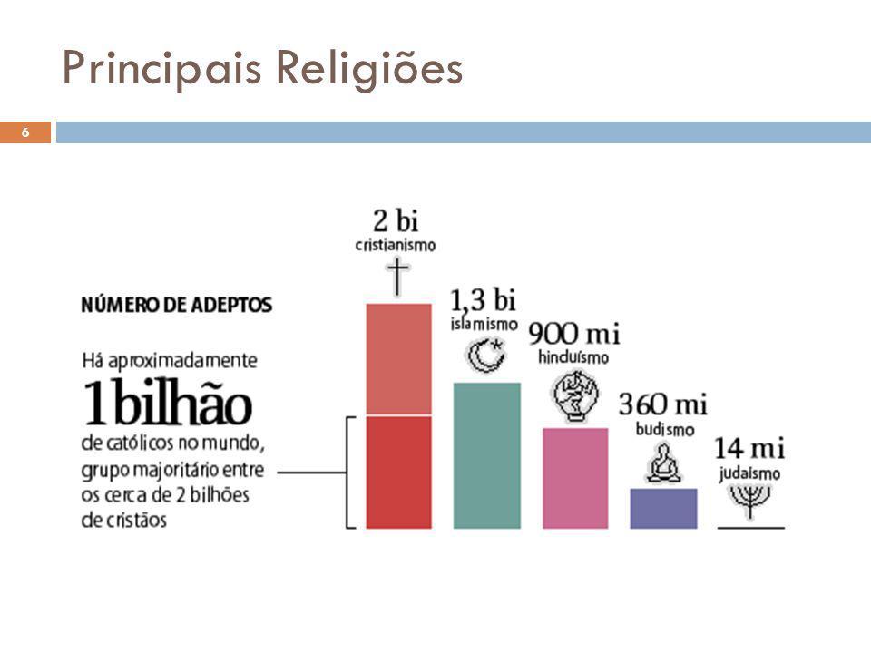 Principais Religiões 6
