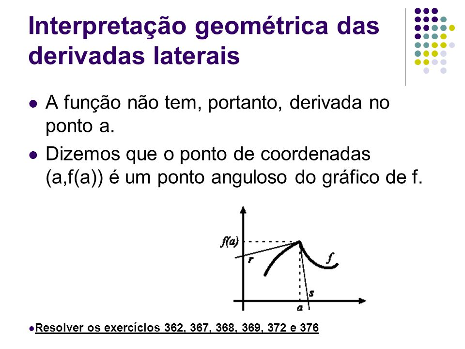Interpretação geométrica das derivadas laterais A função não tem, portanto, derivada no ponto a. Dizemos que o ponto de coordenadas (a,f(a)) é um pont