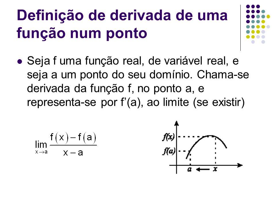 Definição de derivada de uma função num ponto Seja f uma função real, de variável real, e seja a um ponto do seu domínio. Chama-se derivada da função