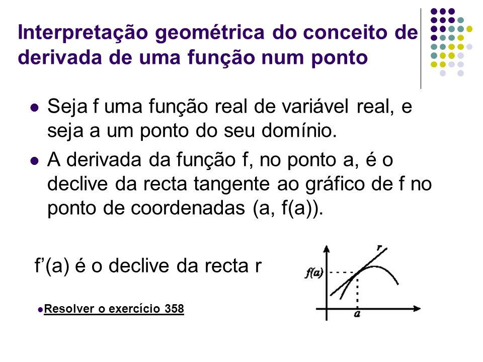 Interpretação geométrica do conceito de derivada de uma função num ponto Seja f uma função real de variável real, e seja a um ponto do seu domínio.