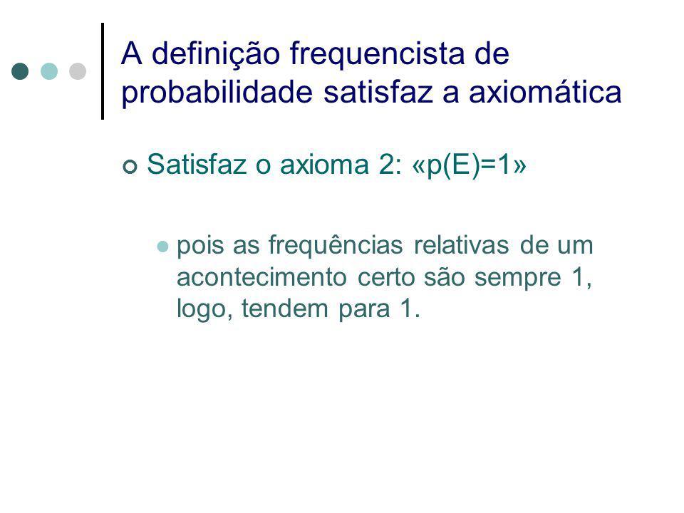 A definição frequencista de probabilidade satisfaz a axiomática Satisfaz o axioma 2: «p(E)=1» pois as frequências relativas de um acontecimento certo são sempre 1, logo, tendem para 1.