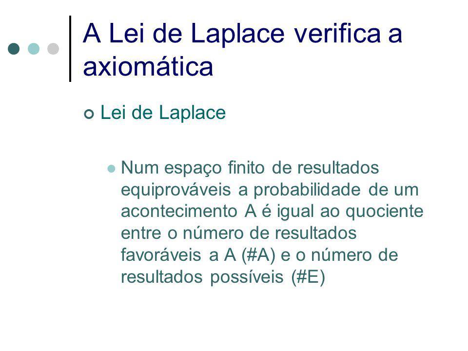 A Lei de Laplace verifica a axiomática Lei de Laplace Num espaço finito de resultados equiprováveis a probabilidade de um acontecimento A é igual ao quociente entre o número de resultados favoráveis a A (#A) e o número de resultados possíveis (#E)