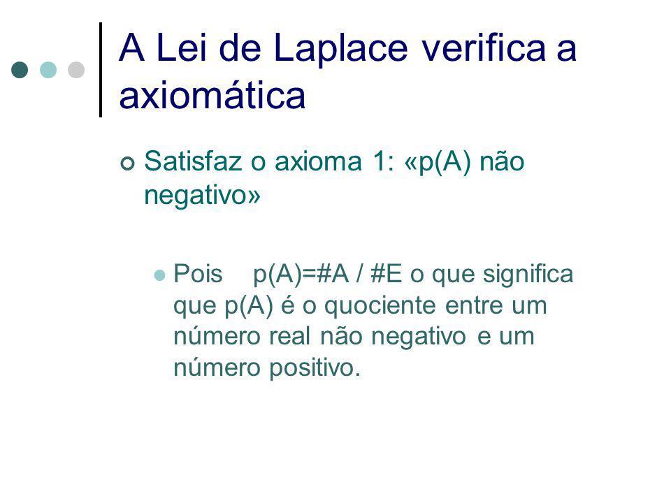 A Lei de Laplace verifica a axiomática Satisfaz o axioma 1: «p(A) não negativo» Pois p(A)=#A / #E o que significa que p(A) é o quociente entre um núme