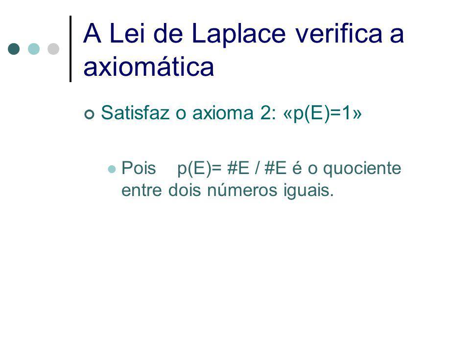 A Lei de Laplace verifica a axiomática Satisfaz o axioma 2: «p(E)=1» Pois p(E)= #E / #E é o quociente entre dois números iguais.